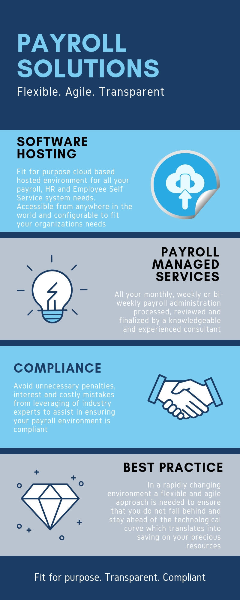 payroll solutions (2)